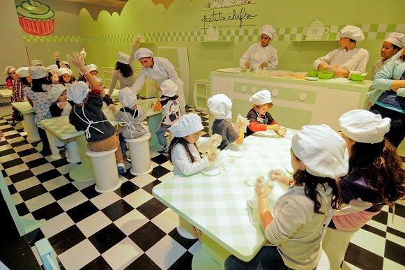 Petits Chefs