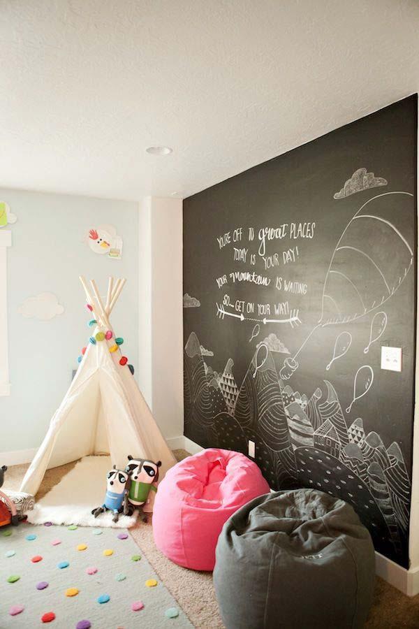parede de quadro negro